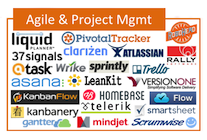Agile Marketing Tools