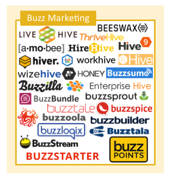 Marketing Technology Category: Buzz Marketing