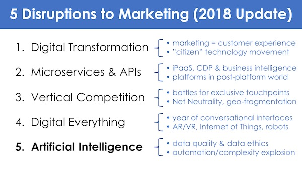 5 Disruptions to Marketing, Part 5: Artificial Intelligence (2018 Update)