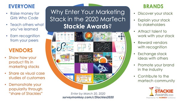 MarTech Stackies 2020: Marketing Tech Stack Awards